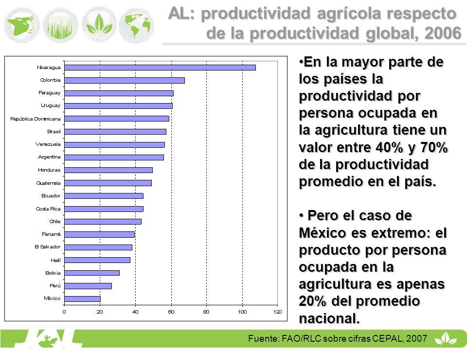 AL: productividad agrícola respecto de la productividad global, 2006