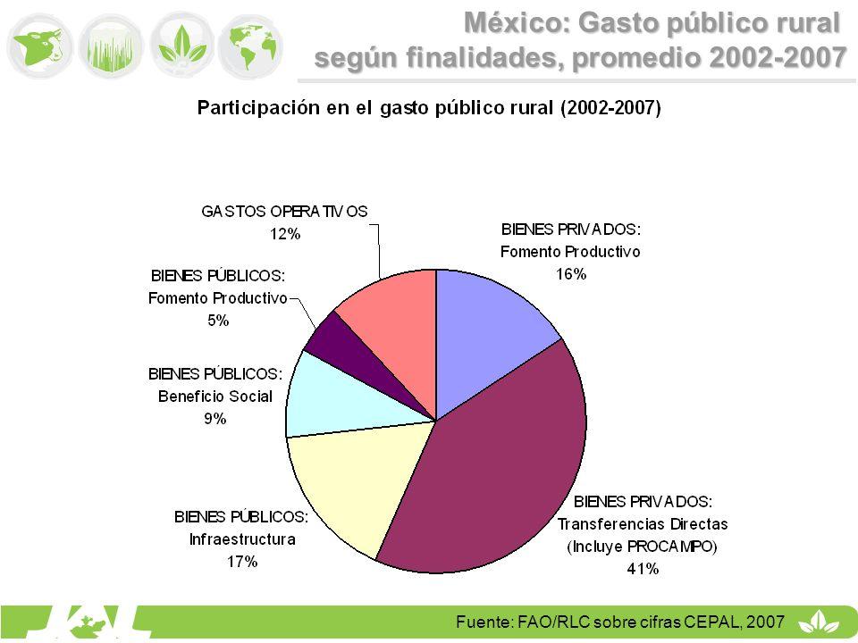 México: Gasto público rural según finalidades, promedio 2002-2007
