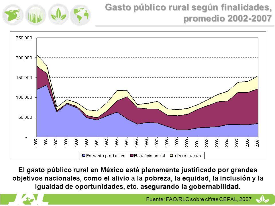 Gasto público rural según finalidades, promedio 2002-2007