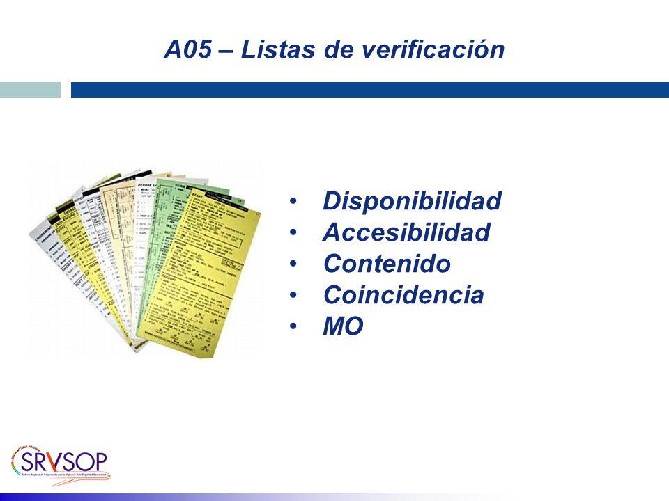 A05 – Listas de verificación