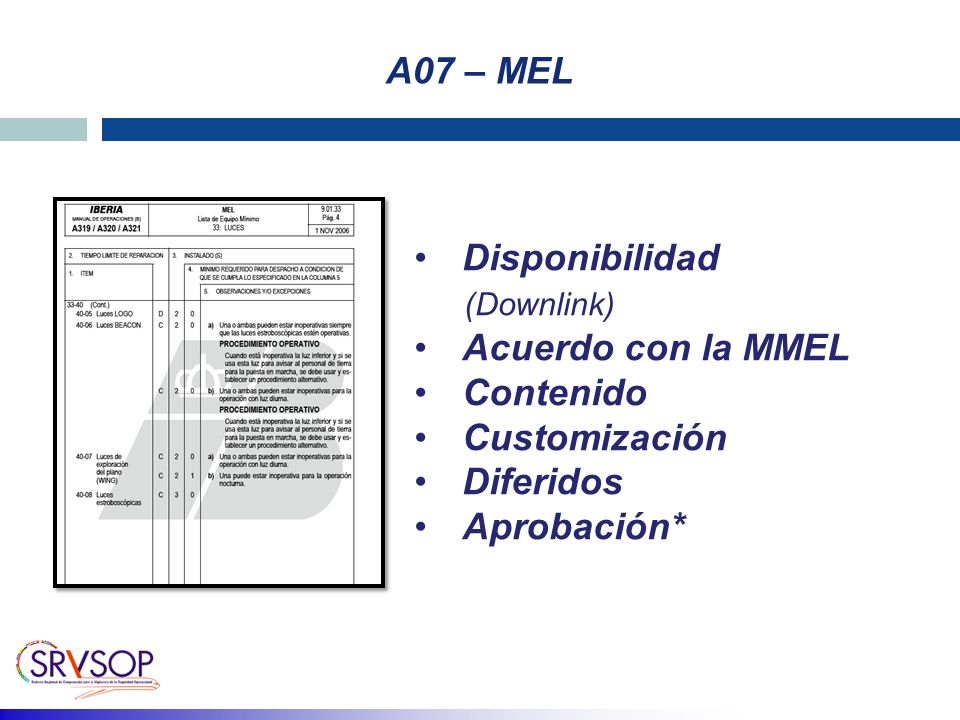 A07 – MEL Disponibilidad. (Downlink) Acuerdo con la MMEL. Contenido. Customización. Diferidos.