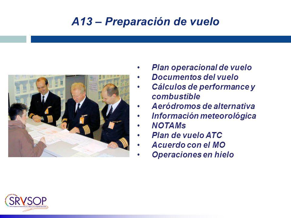 A13 – Preparación de vuelo