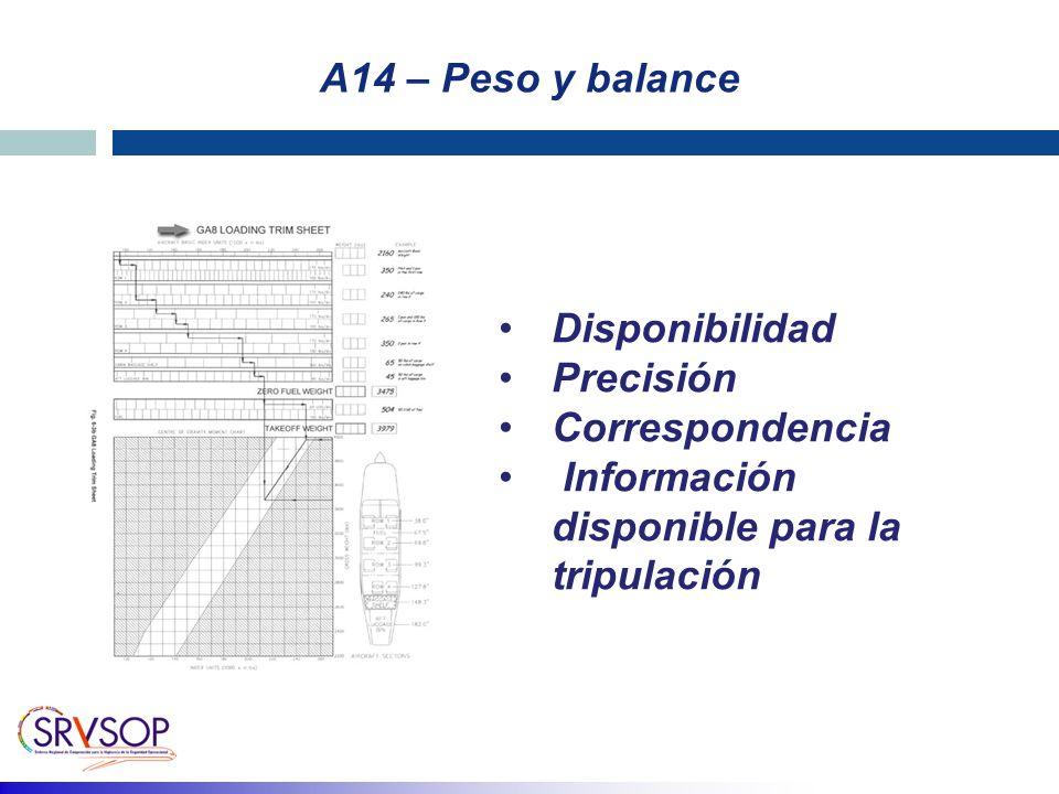 A14 – Peso y balance Disponibilidad. Precisión. Correspondencia.