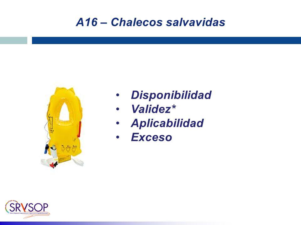 A16 – Chalecos salvavidas