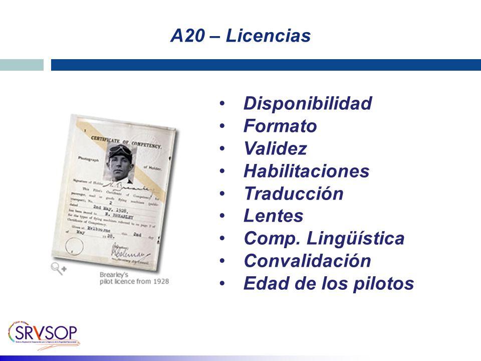 A20 – Licencias Disponibilidad. Formato. Validez. Habilitaciones. Traducción. Lentes. Comp. Lingüística.