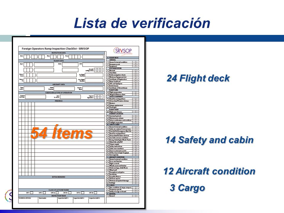54 Ítems Lista de verificación 24 Flight deck 14 Safety and cabin