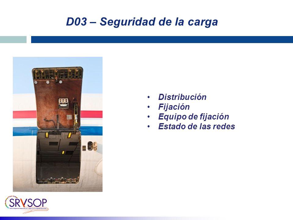 D03 – Seguridad de la carga