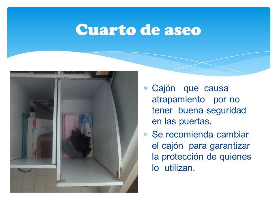 Cuarto de aseo Cajón que causa atrapamiento por no tener buena seguridad en las puertas.
