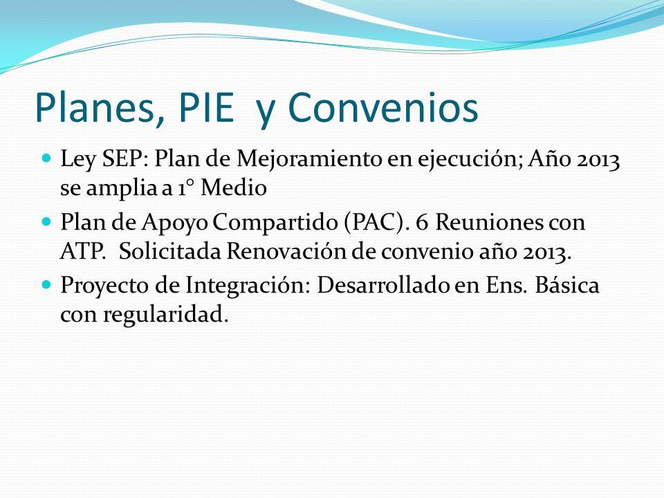 Planes, PIE y Convenios Ley SEP: Plan de Mejoramiento en ejecución; Año 2013 se amplia a 1° Medio.