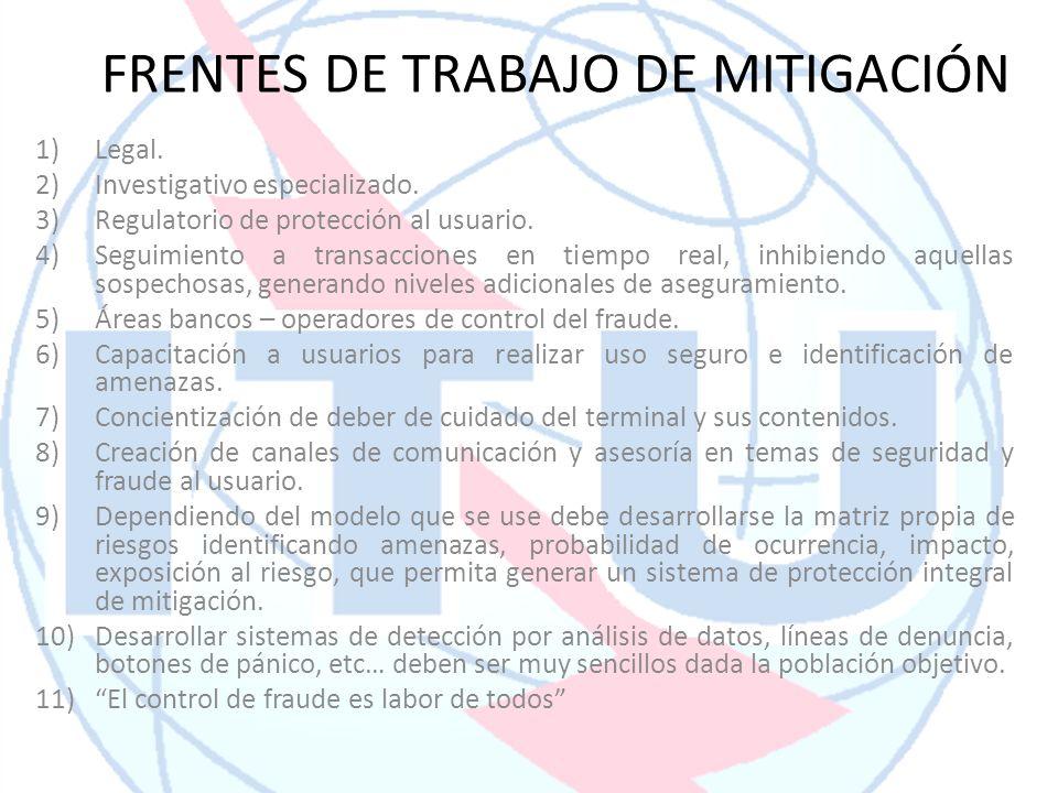FRENTES DE TRABAJO DE MITIGACIÓN