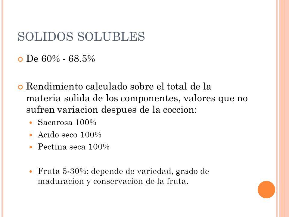 SOLIDOS SOLUBLES De 60% - 68.5%