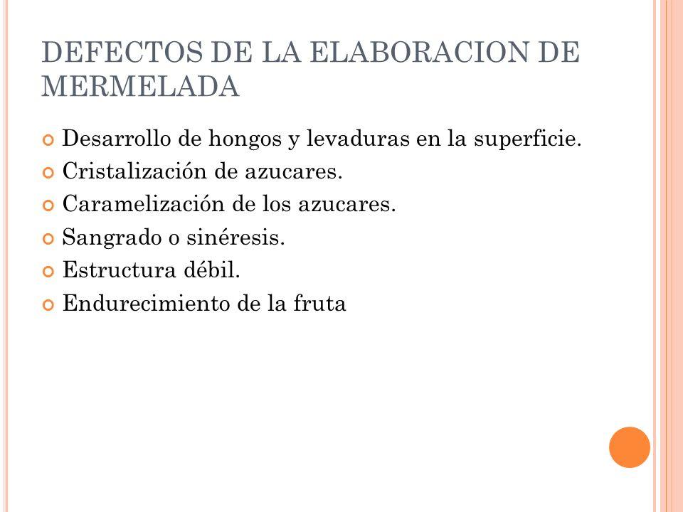 DEFECTOS DE LA ELABORACION DE MERMELADA