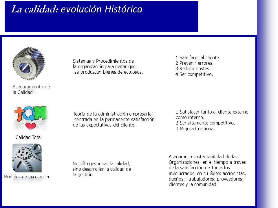 La calidad: evolución Histórica