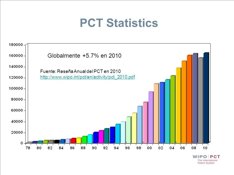 PCT Statistics Globalmente +5.7% en 2010