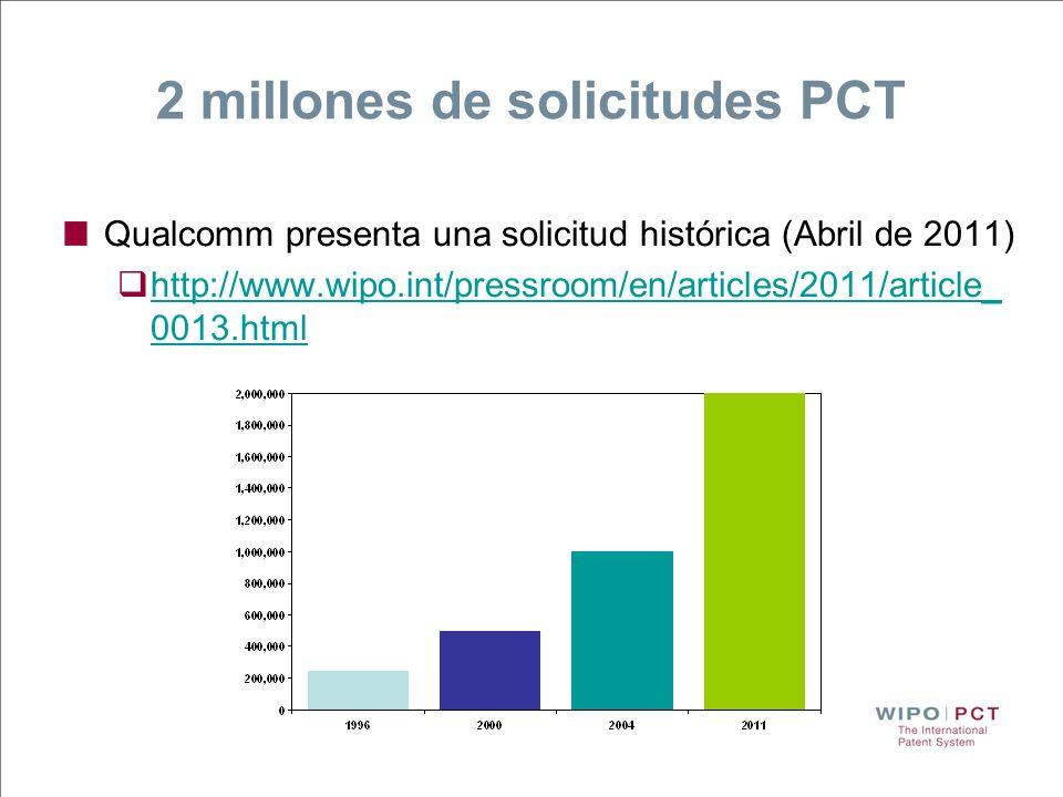 2 millones de solicitudes PCT