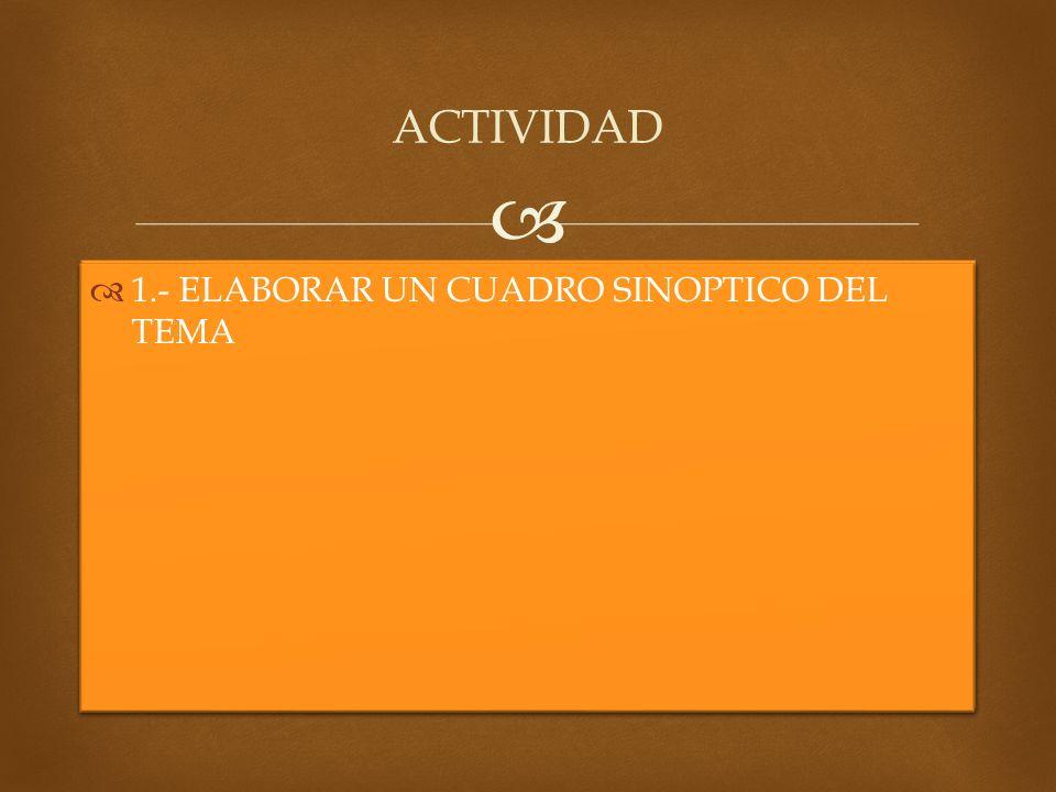 ACTIVIDAD 1.- ELABORAR UN CUADRO SINOPTICO DEL TEMA