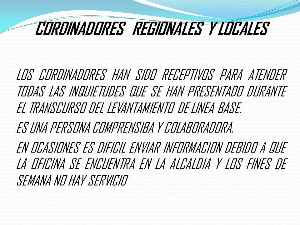 CORDINADORES REGIONALES Y LOCALES