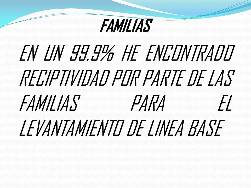FAMILIAS EN UN 99.9% HE ENCONTRADO RECIPTIVIDAD POR PARTE DE LAS FAMILIAS PARA EL LEVANTAMIENTO DE LINEA BASE.