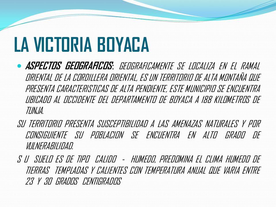 LA VICTORIA BOYACA