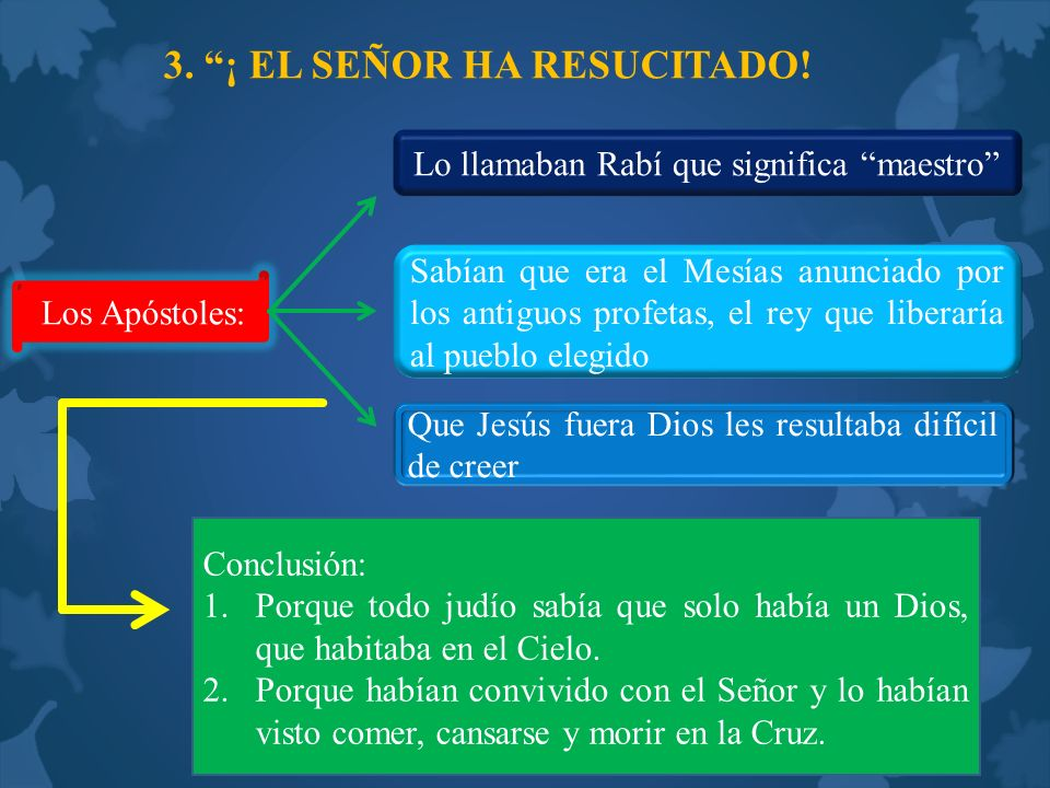 3. ¡ EL SEÑOR HA RESUCITADO!