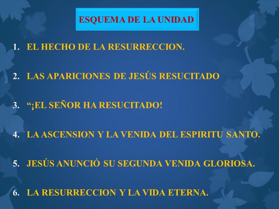 ESQUEMA DE LA UNIDAD EL HECHO DE LA RESURRECCION. LAS APARICIONES DE JESÚS RESUCITADO. ¡EL SEÑOR HA RESUCITADO!