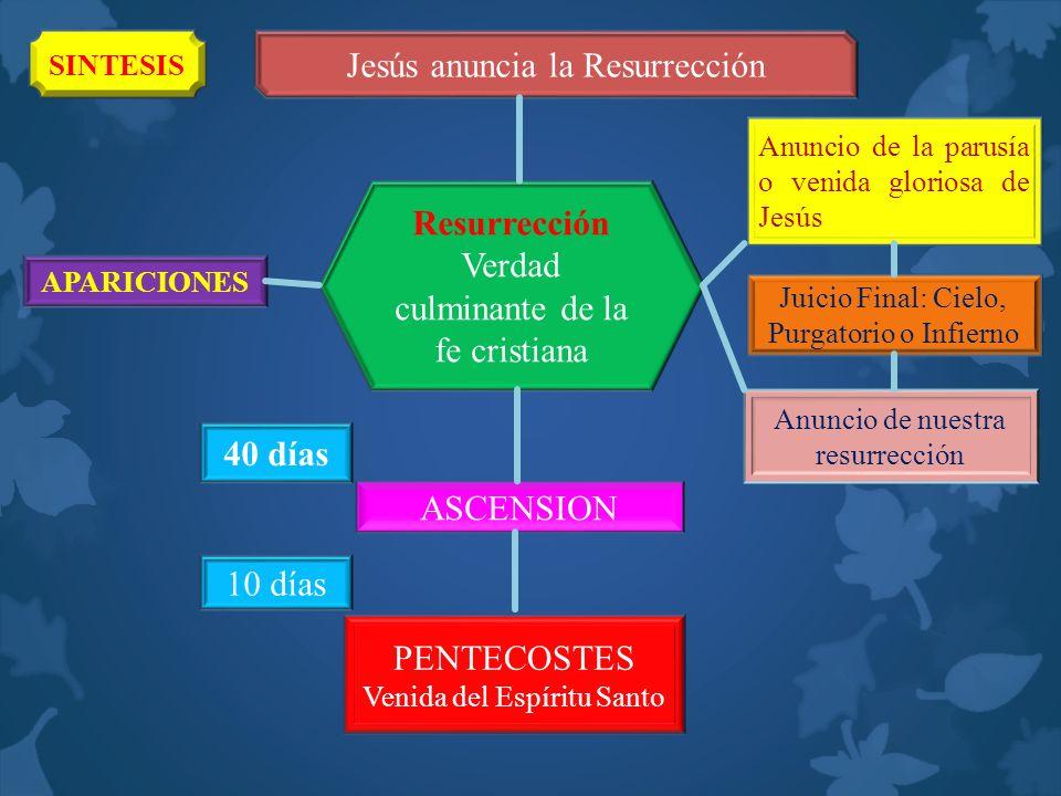 Jesús anuncia la Resurrección