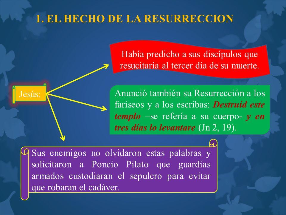 1. EL HECHO DE LA RESURRECCION