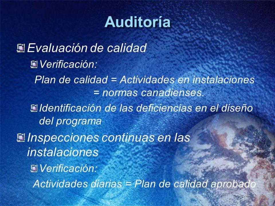 Auditoría Evaluación de calidad