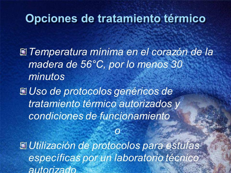 Opciones de tratamiento térmico