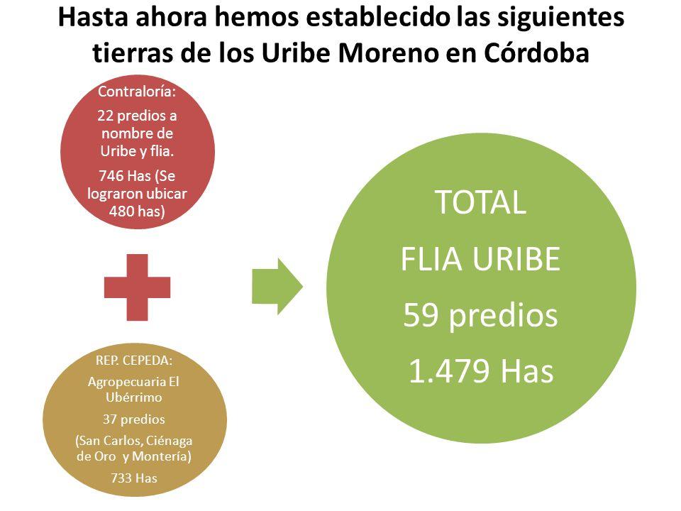 Hasta ahora hemos establecido las siguientes tierras de los Uribe Moreno en Córdoba