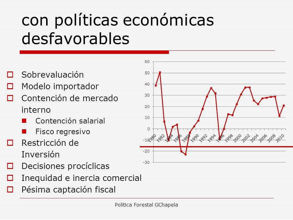 con políticas económicas desfavorables