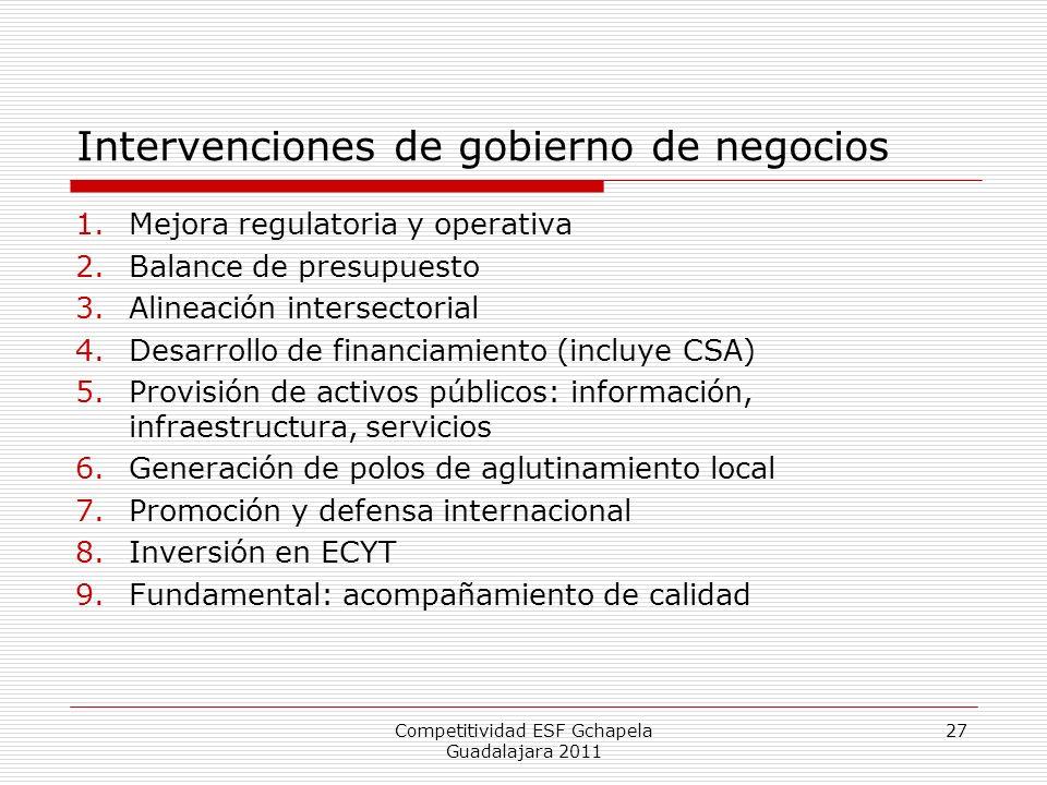 Intervenciones de gobierno de negocios