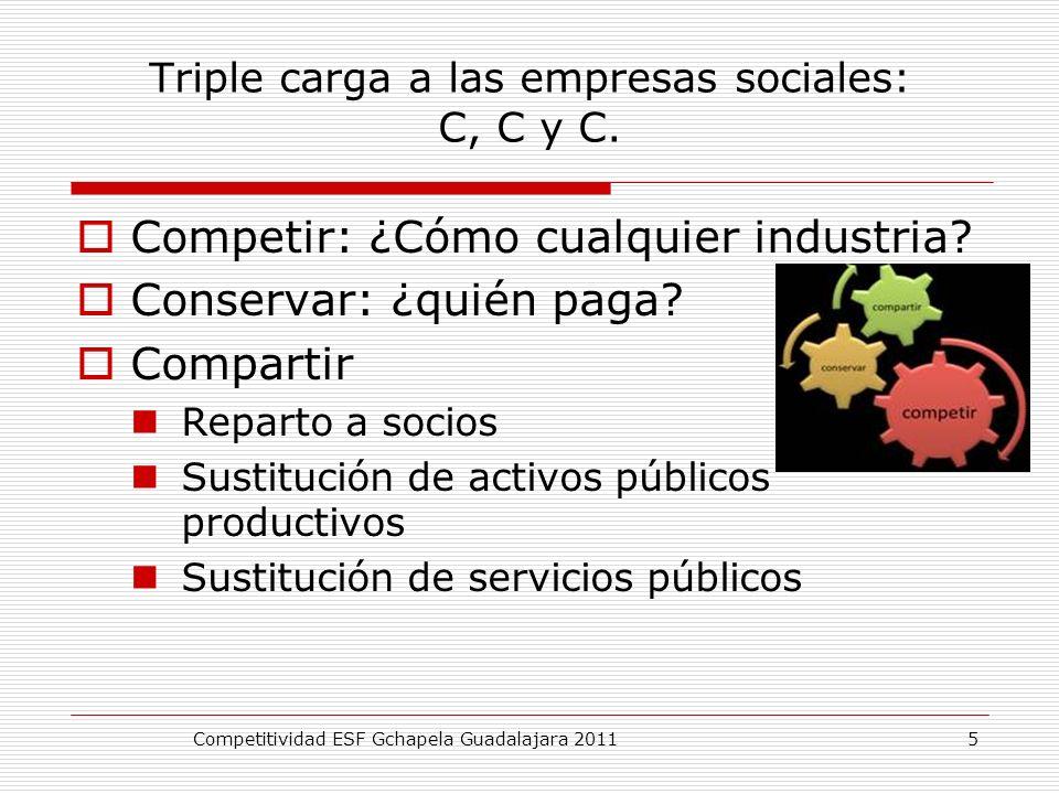 Triple carga a las empresas sociales: C, C y C.