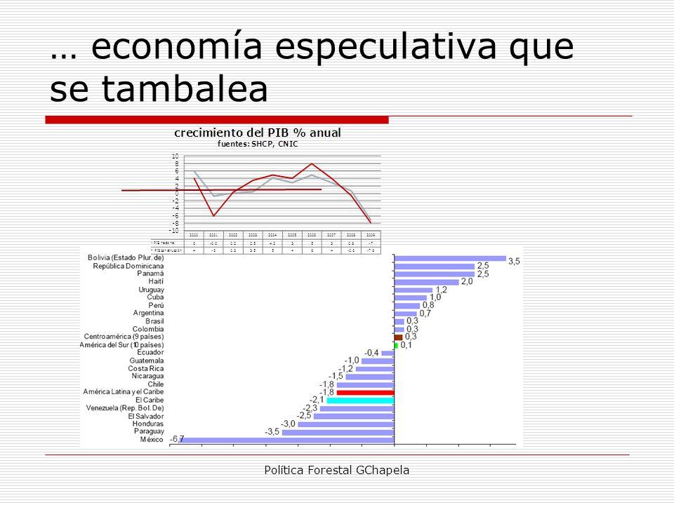 … economía especulativa que se tambalea