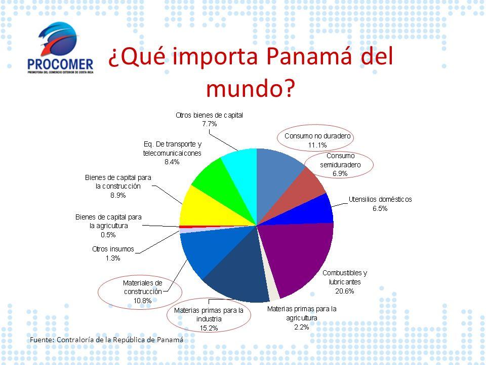¿Qué importa Panamá del mundo