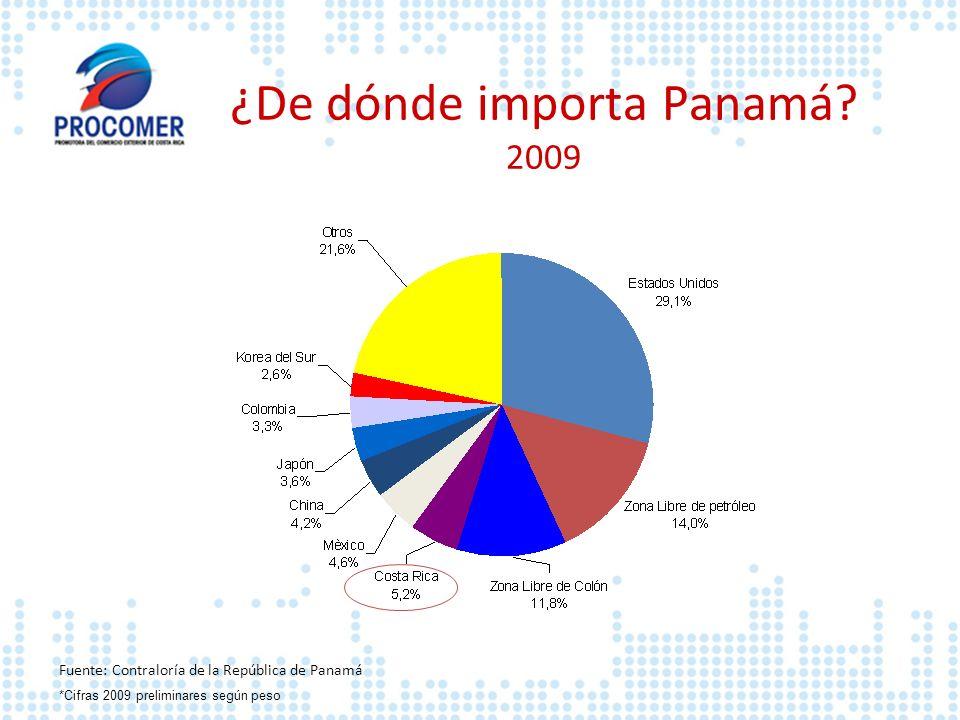 ¿De dónde importa Panamá 2009