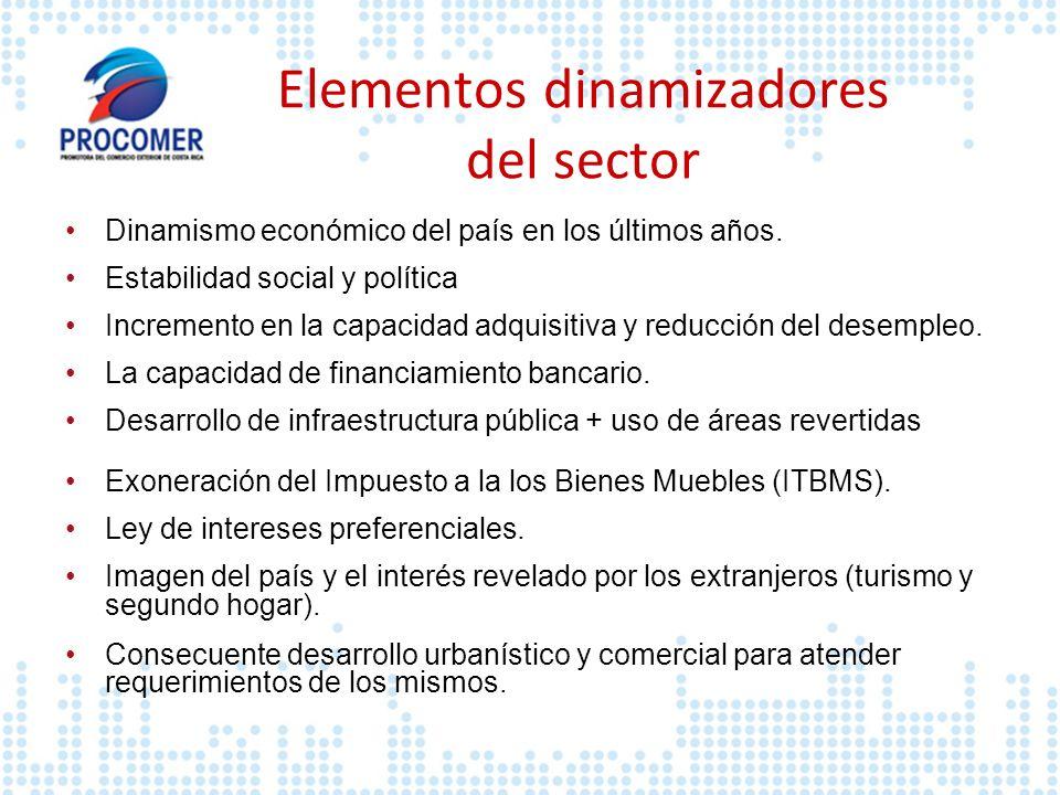 Elementos dinamizadores del sector