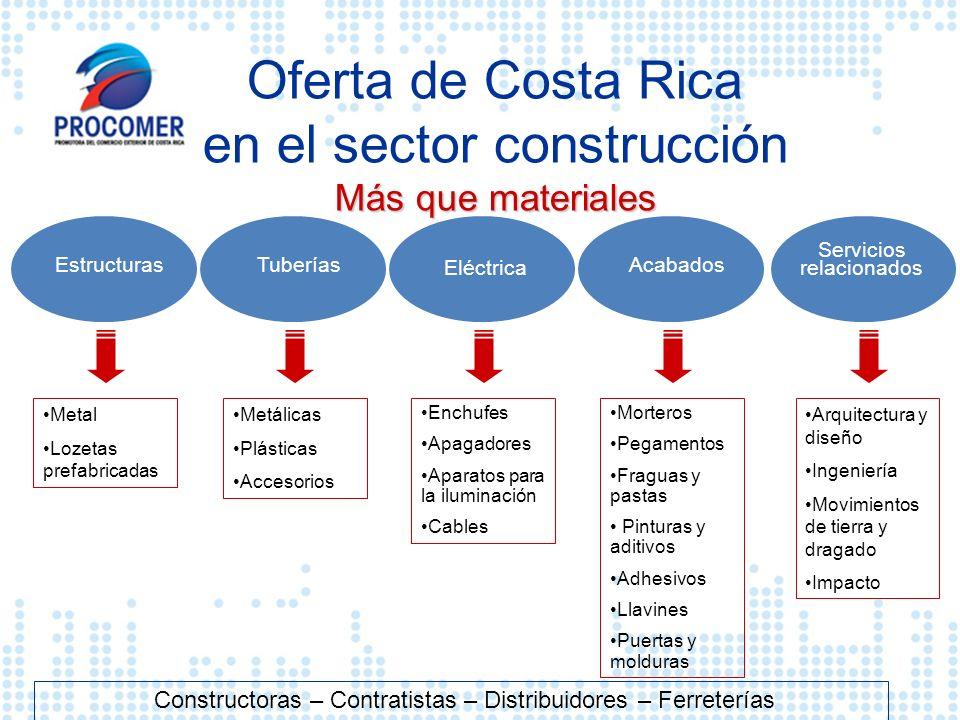 Oferta de Costa Rica en el sector construcción Más que materiales