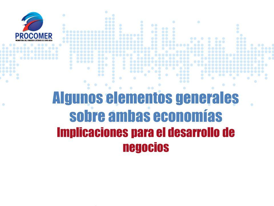 Algunos elementos generales sobre ambas economías Implicaciones para el desarrollo de negocios