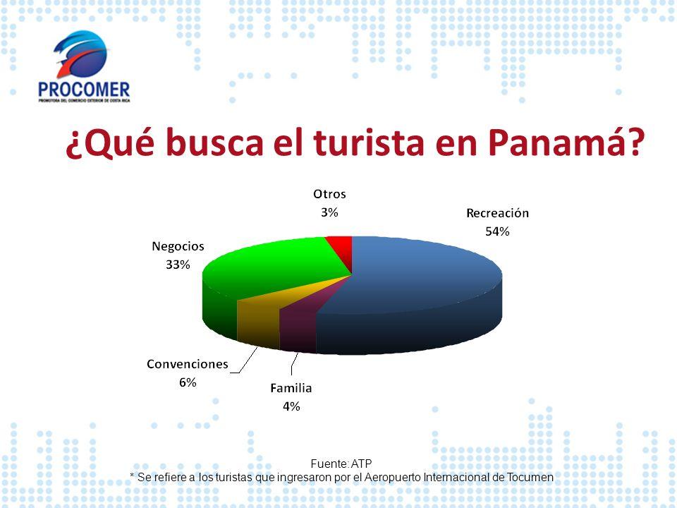 ¿Qué busca el turista en Panamá