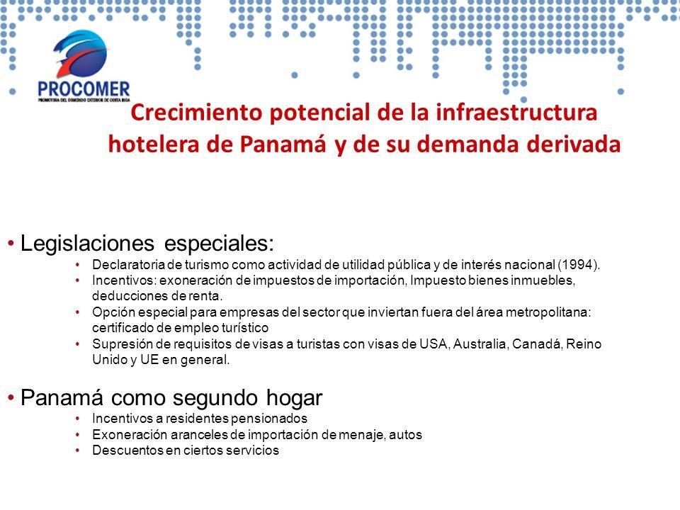 Crecimiento potencial de la infraestructura hotelera de Panamá y de su demanda derivada