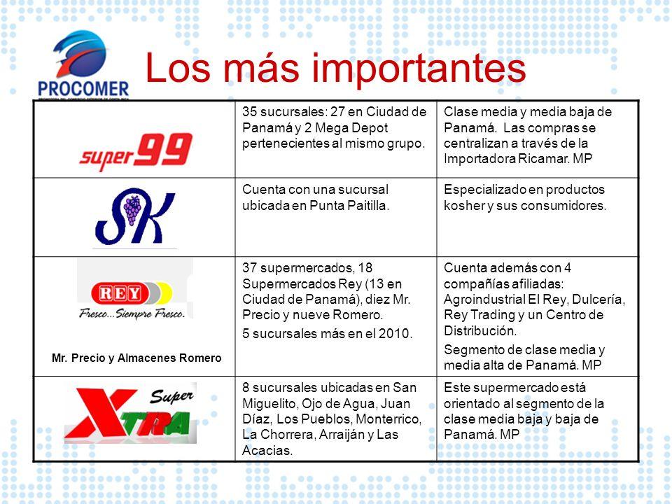 Los más importantes 35 sucursales: 27 en Ciudad de Panamá y 2 Mega Depot pertenecientes al mismo grupo.