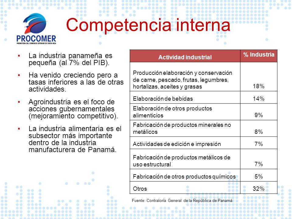 Competencia interna La industria panameña es pequeña (al 7% del PIB).