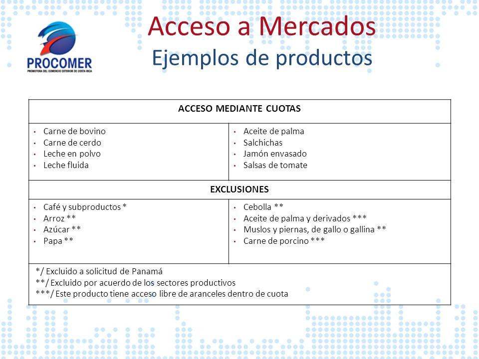 ACCESO MEDIANTE CUOTAS