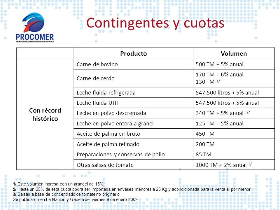 Contingentes y cuotas Producto Volumen Con récord histórico