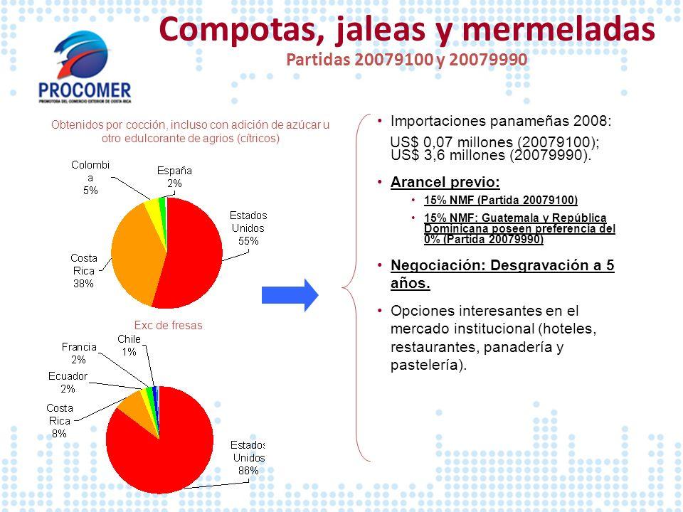 Compotas, jaleas y mermeladas Partidas 20079100 y 20079990