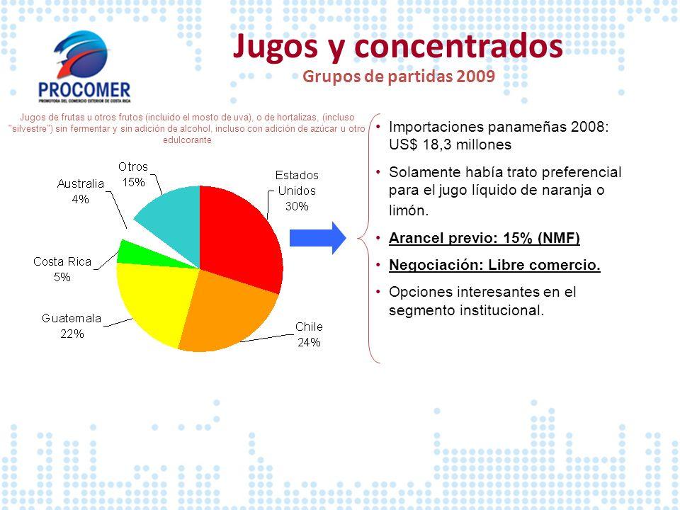 Jugos y concentrados Grupos de partidas 2009