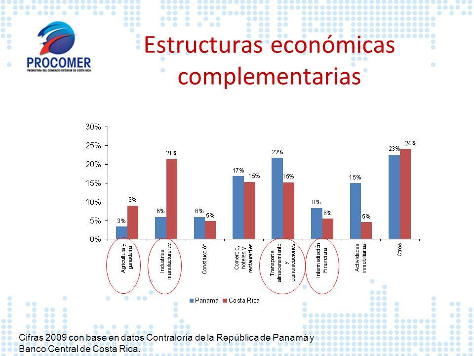 Estructuras económicas complementarias