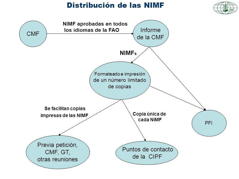 Distribución de las NIMF