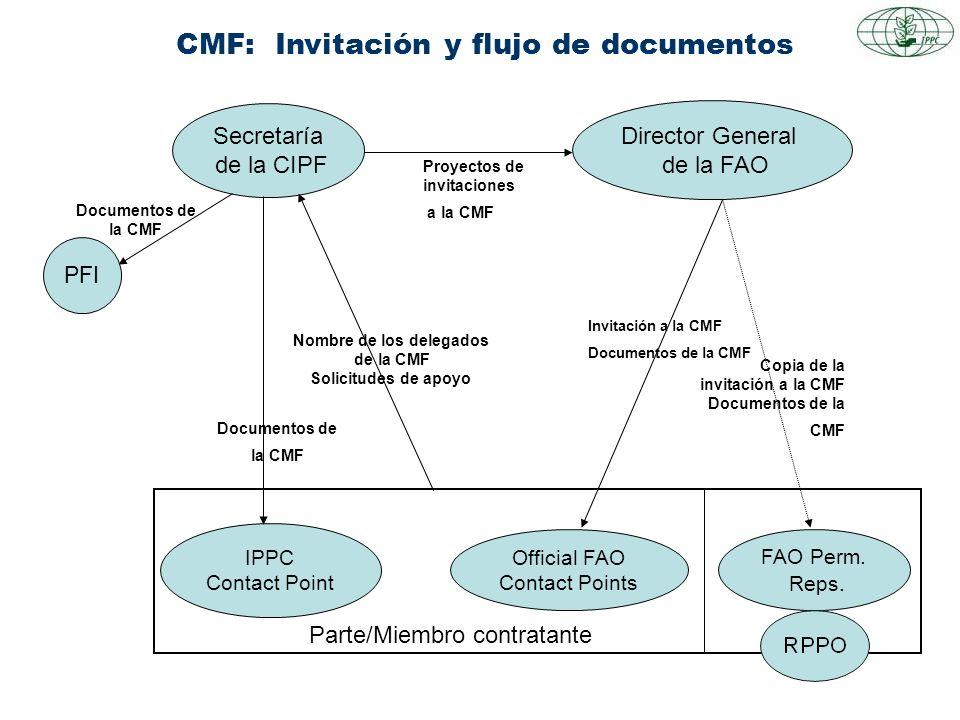 CMF: Invitación y flujo de documentos Nombre de los delegados